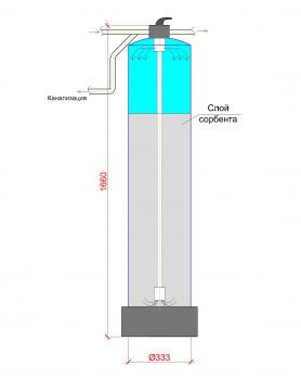 Система очистки воды АС-13С (ручная промывка)