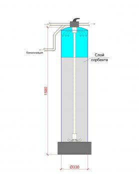 Система очистки воды АС-12С (ручная промывка)