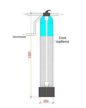 Система очистки воды АС-08С (ручная промывка)