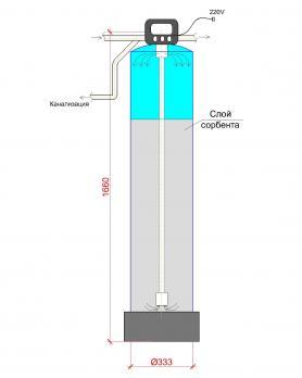 Система очистки воды АС-13СAu