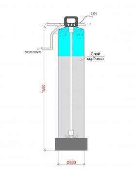 Система очистки воды АС-12СAu