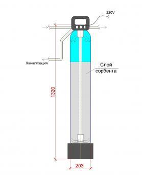 Система очистки воды АС-08СAu